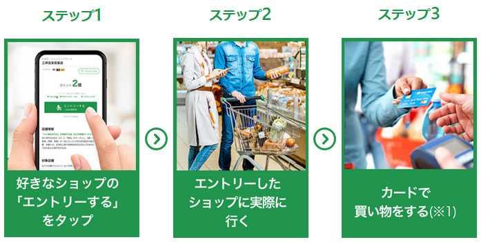 三井住友カード特典 ココイコ