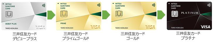 三井住友カードのアップグレード