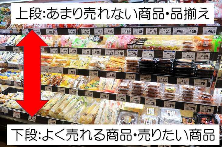 スーパーの要冷蔵の棚